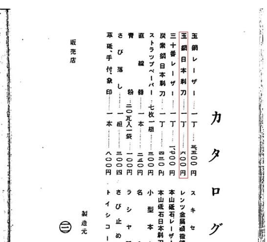 Price chart 1963