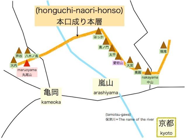 hon-kuchi-naori