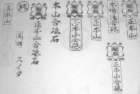 Hatanaka Nakayama stamps 1a kopie 2