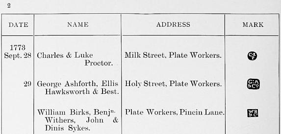 1773 Sept. 28, William Birks & Co., Pincin Lane.png