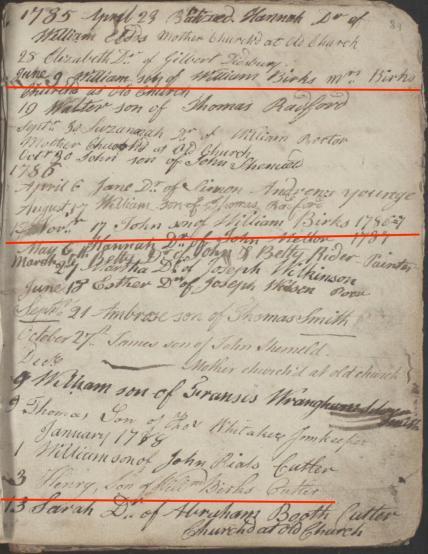 1785 1786 1787 william john henry son of william 1b