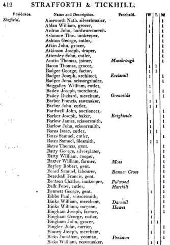 1807 THE POLL FOR KNIGHTS OF THE SHIRE,