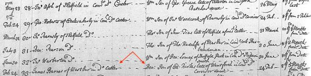 1711 Feb 24 IR-1-41_3 p48 Hen son of Ed Birkes 1b
