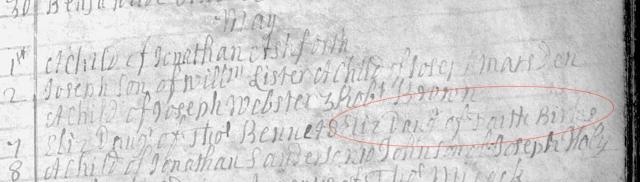 1753 May 08 Elizabeth burial daughter of Faith Birks 1b